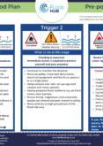 Household Flood Plan