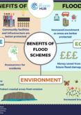 Multiple Benefits of Flood Schemes