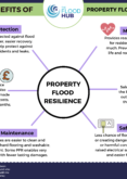 Multiple Benefits of Property Flood Resilience (PFR)