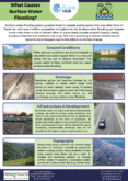 What Causes Surface Water Flooding?