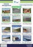 Coastal Management – Hard and Soft Engineering